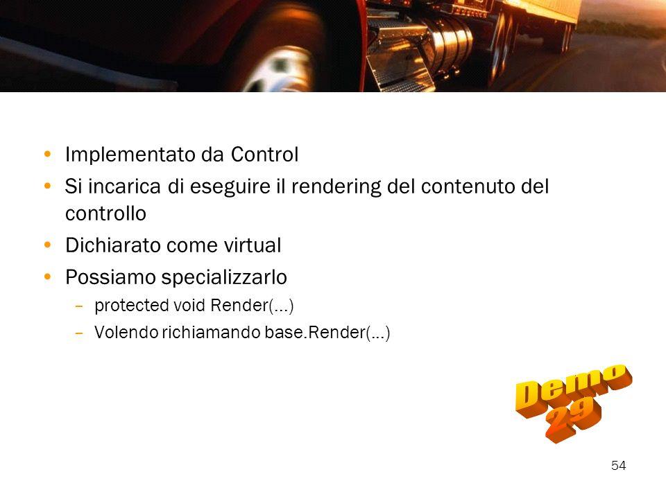 54 Implementato da Control Si incarica di eseguire il rendering del contenuto del controllo Dichiarato come virtual Possiamo specializzarlo –protected