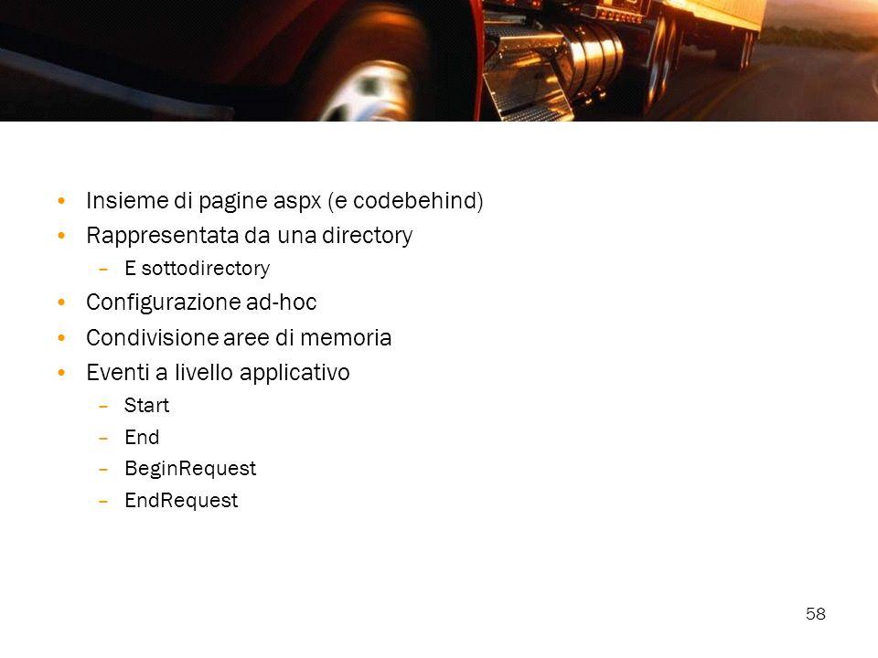 58 Insieme di pagine aspx (e codebehind) Rappresentata da una directory –E sottodirectory Configurazione ad-hoc Condivisione aree di memoria Eventi a