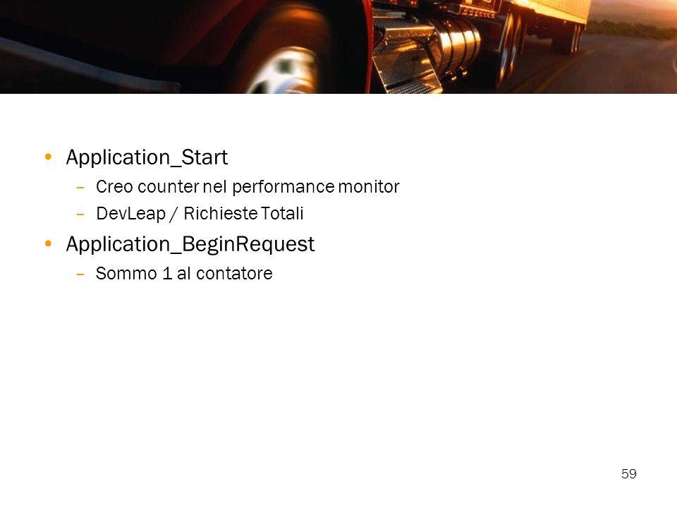 59 Application_Start –Creo counter nel performance monitor –DevLeap / Richieste Totali Application_BeginRequest –Sommo 1 al contatore