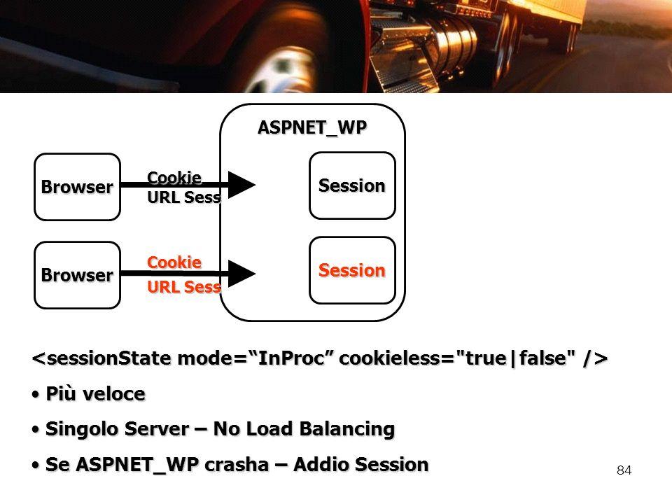 84 Più veloce Più veloce Singolo Server – No Load Balancing Singolo Server – No Load Balancing Se ASPNET_WP crasha – Addio Session Se ASPNET_WP crasha