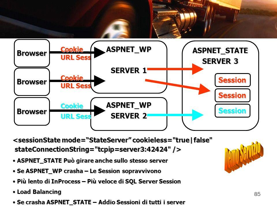 85 ASPNET_STATE Può girare anche sullo stesso server ASPNET_STATE Può girare anche sullo stesso server Se ASPNET_WP crasha – Le Session sopravvivono S