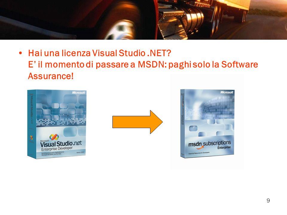 9 Hai una licenza Visual Studio.NET? E il momento di passare a MSDN: paghi solo la Software Assurance!