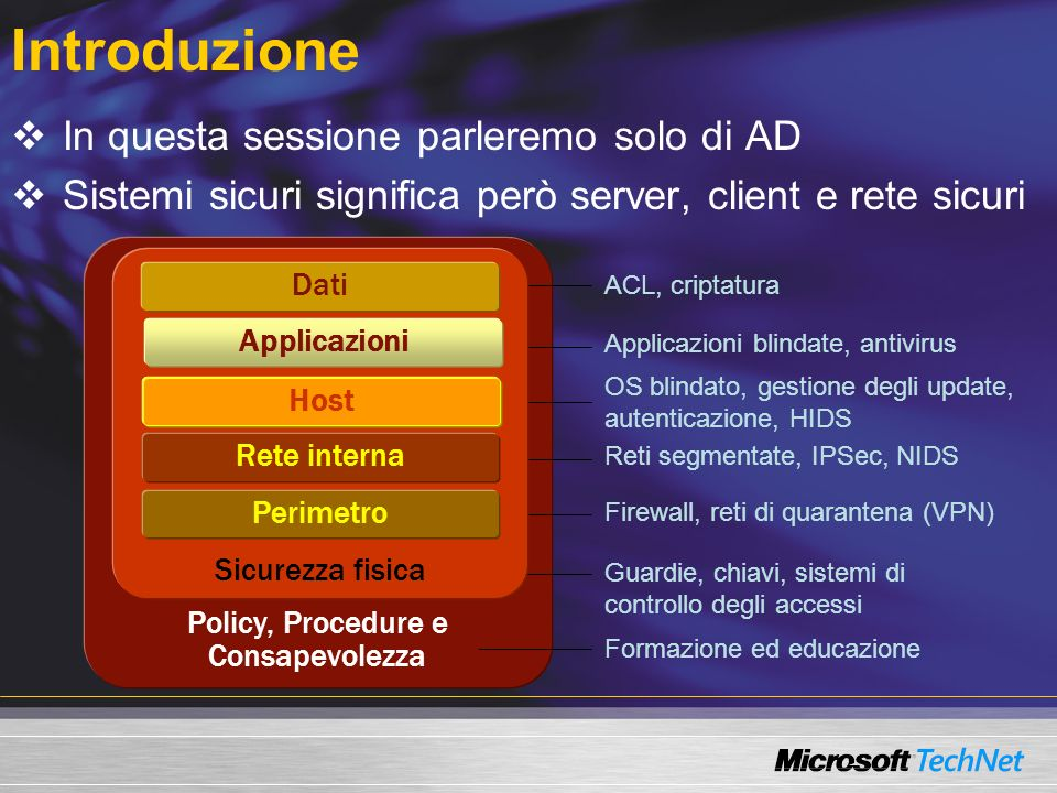 Introduzione In questa sessione parleremo solo di AD Sistemi sicuri significa però server, client e rete sicuri Policy, Procedure e Consapevolezza OS