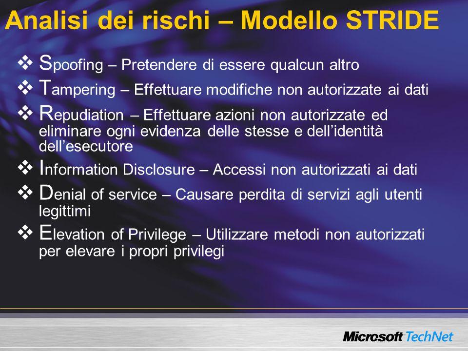 Analisi dei rischi – Modello STRIDE S poofing – Pretendere di essere qualcun altro T ampering – Effettuare modifiche non autorizzate ai dati R epudiat