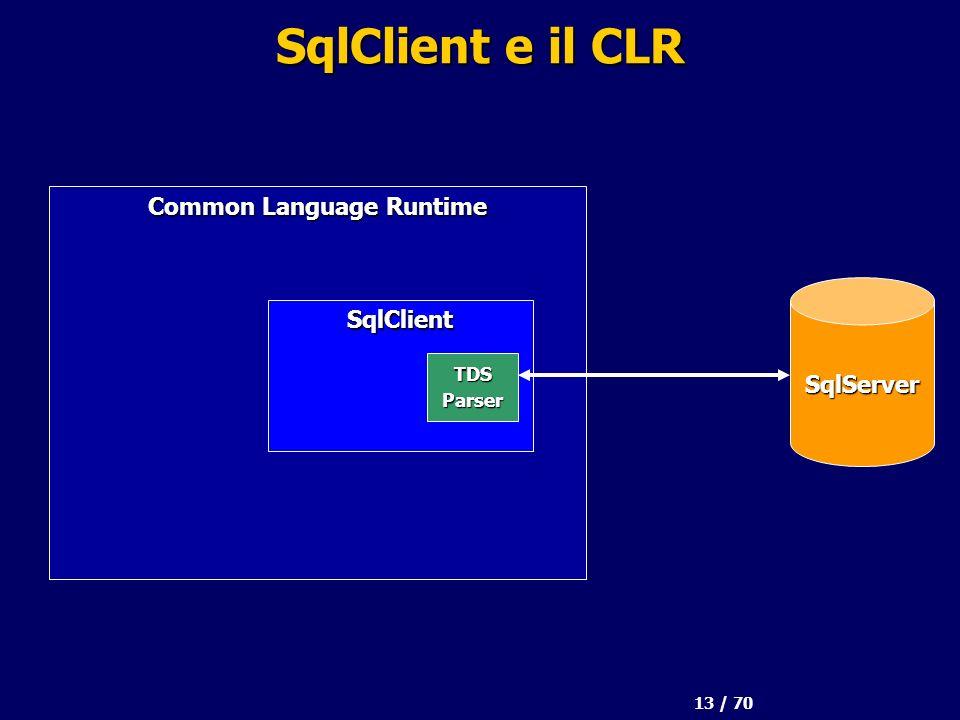 13 / 70 SqlClient e il CLR Common Language Runtime SqlServer SqlClient TDSParser