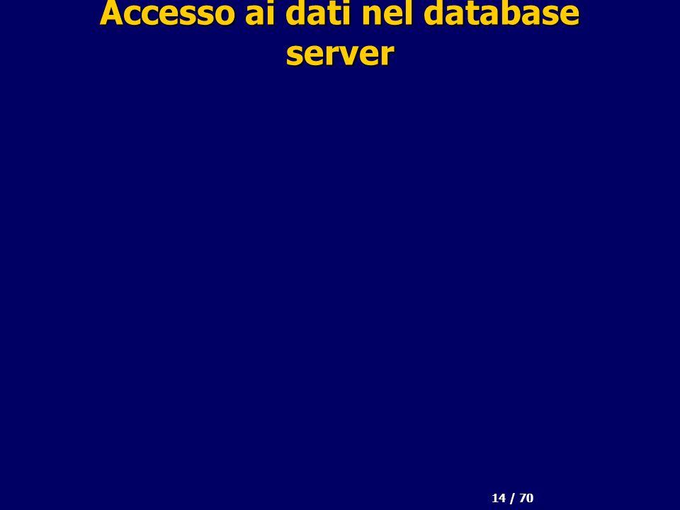 14 / 70 Accesso ai dati nel database server