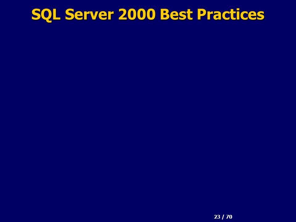 23 / 70 SQL Server 2000 Best Practices