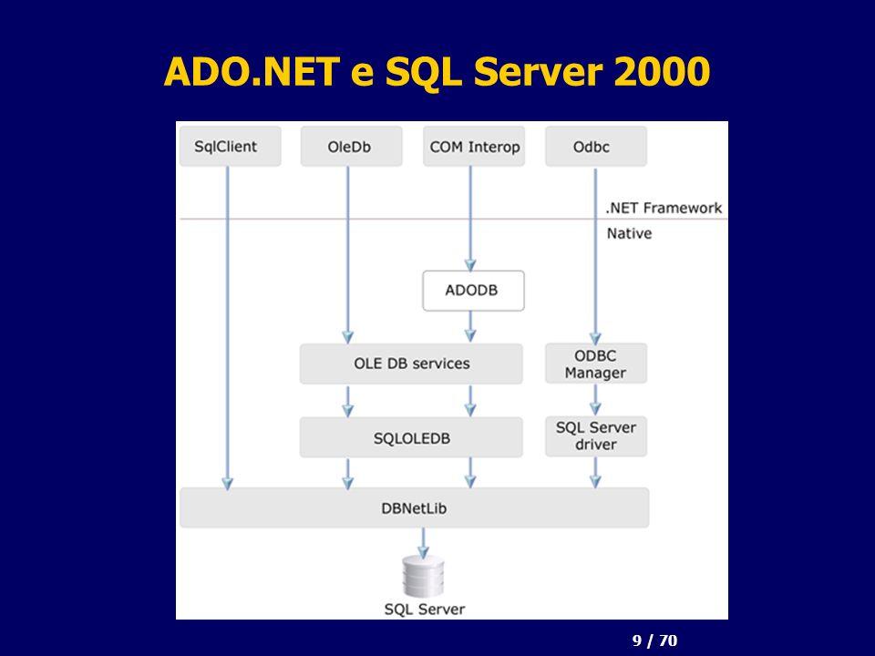 30 / 70 SqlCommand e query libere Dim sqlConn As SQLConnection Dim sqlCmd As SQLCommand Dim rowsAffected As Integer Try Creo la connessione sqlConn = New SQLConnection(myConnString) Creo il comando sqlCmd = New SQLCommand() specifico il tipo di comando With sqlCmd.CommandType = CommandType.Text.CommandText = Insert Customers (Alias, CustomerName) _ Values ( myAlias , myName ) .Connection = sqlConn End With apro la connessione sqlConn.Open() eseguo il comando, vengono ritornate le righe inserite rowsAffected = sqlCmd.ExecuteNonQuery() Catch e As Exception gestisco leccezione … Finally chiudo la connesione sqlConn.Close() End Try