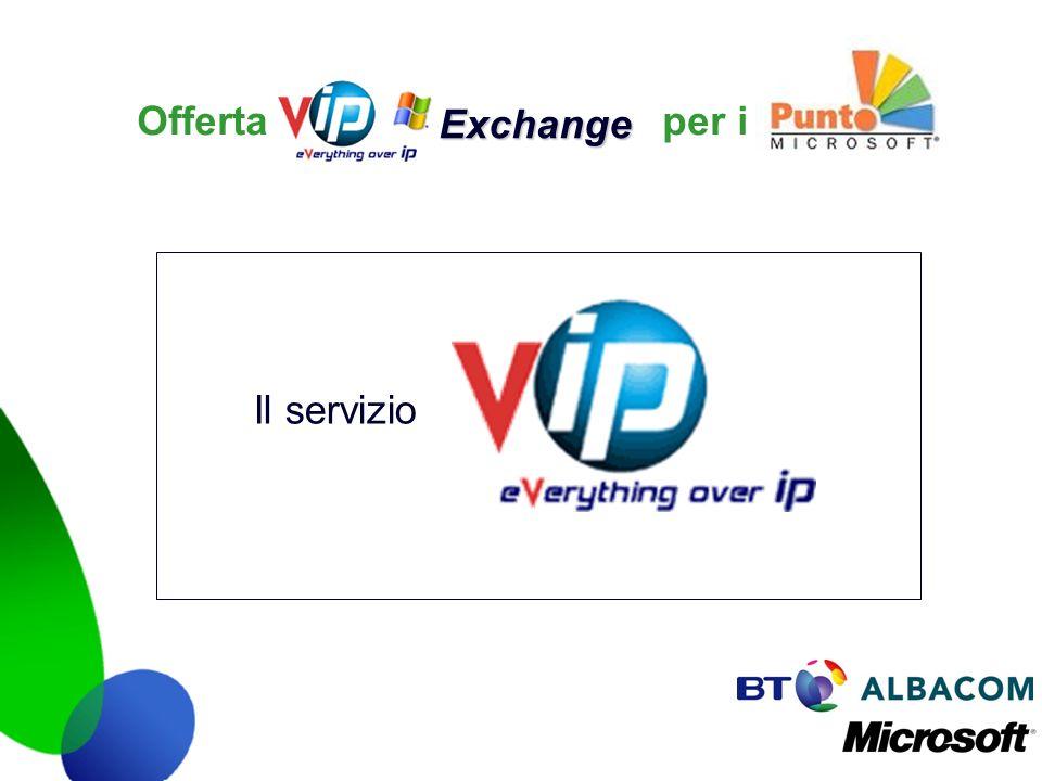Offerta per i Exchange Il servizio