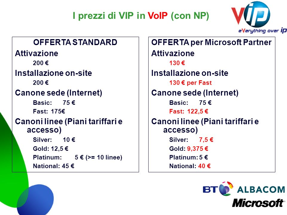 I prezzi di VIP in VoIP (con NP) OFFERTA STANDARD Attivazione 200 Installazione on-site 200 Canone sede (Internet) Basic:75 Fast: 175 Canoni linee (Pi