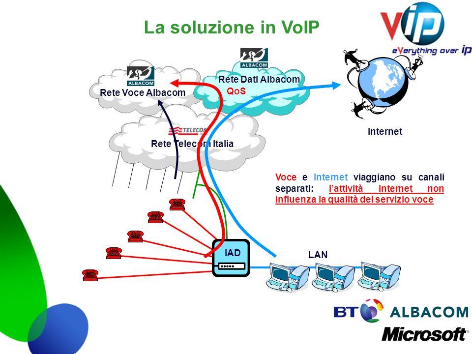 La soluzione in VoIP Rete Voce Albacom Rete Dati Albacom IAD Rete Telecom Italia LAN Internet Voce e Internet viaggiano su canali separati: lattività