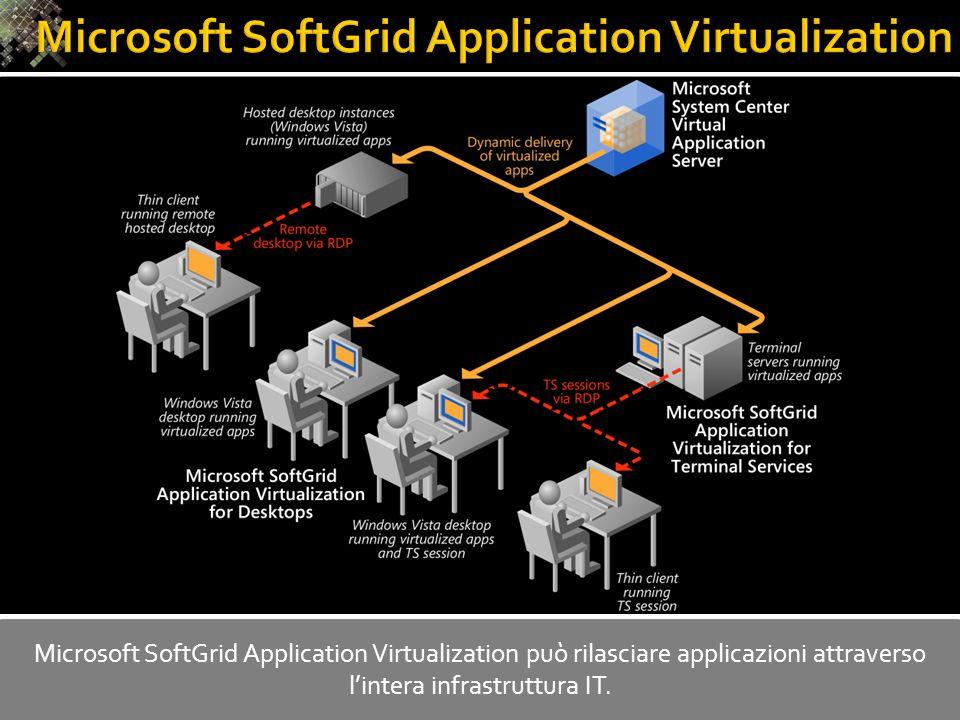 | piergiorgio.malusardi@microsoft.com | Microsoft SoftGrid Application Virtualization può rilasciare applicazioni attraverso lintera infrastruttura IT.