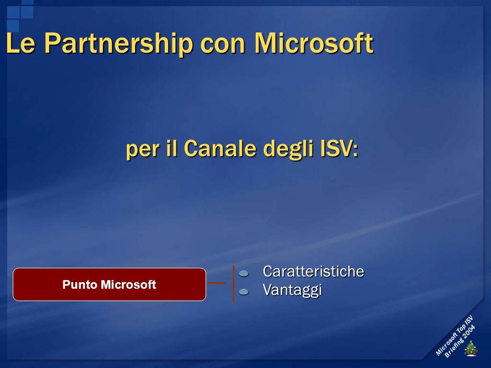 Microsoft Top ISV Briefing 2004 Le Partnership con Microsoft per il Canale degli ISV: CaratteristicheVantaggi Punto Microsoft
