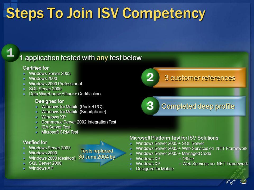 Microsoft Top ISV Briefing 2004 Le Partnership con Microsoft per gli ISV: CaratteristicheVantaggi Microsoft Club