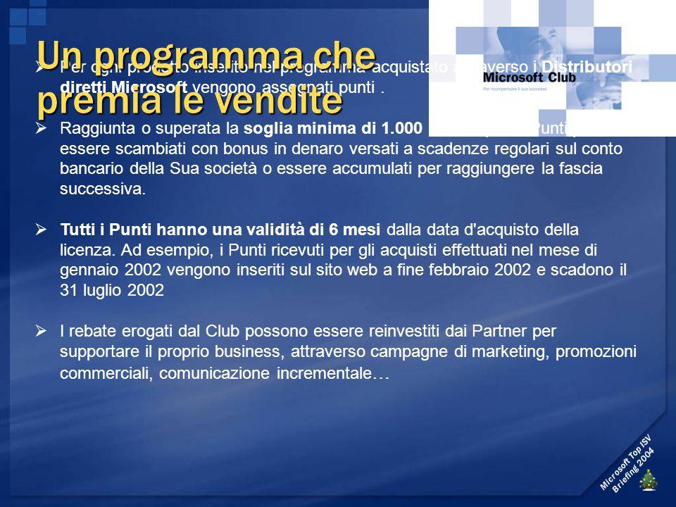 Microsoft Top ISV Briefing 2004 Per iscriversi al club basta compilare un modulo di iscrizione on-line.