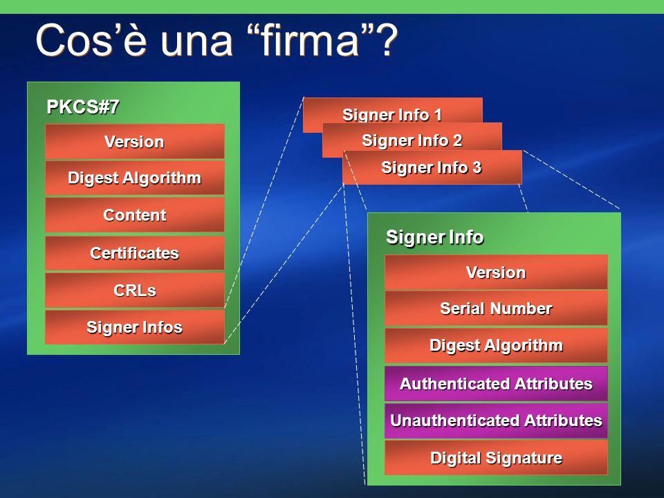 Cosè una firma? PKCS#7 Version Digest Algorithm Content Certificates CRLs Signer Infos Signer Info 1 Signer Info 2 Signer Info 3 Signer Info Version S