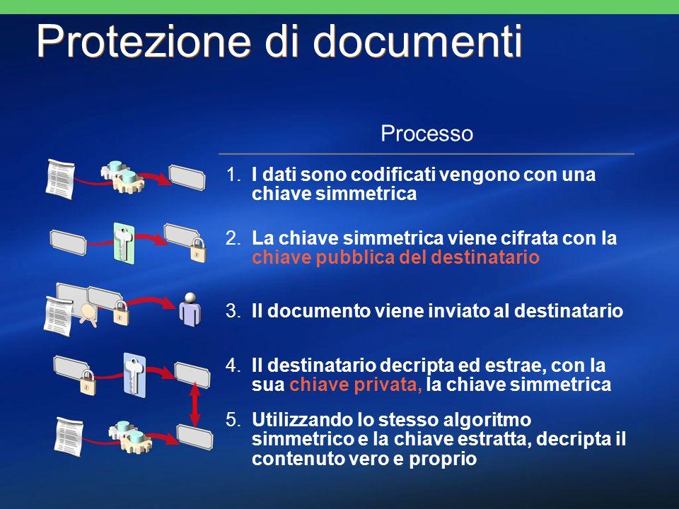 Protezione di documenti Processo 1.I dati sono codificati vengono con una chiave simmetrica 2.La chiave simmetrica viene cifrata con la chiave pubblic