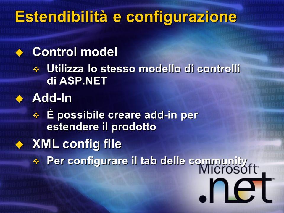 Estendibilità e configurazione Control model Control model Utilizza lo stesso modello di controlli di ASP.NET Utilizza lo stesso modello di controlli