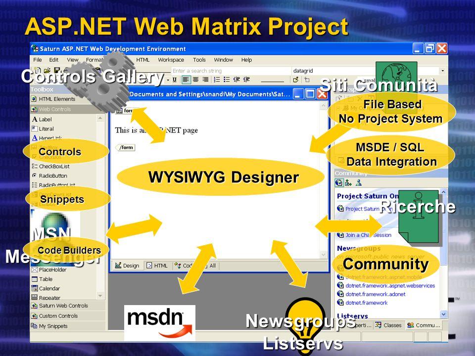 ASP.NET Web Matrix Project MSNMessenger Controls Gallery NewsgroupsListservs Siti Comunità Ricerche Snippets Code Builders Controls WYSIWYG Designer M