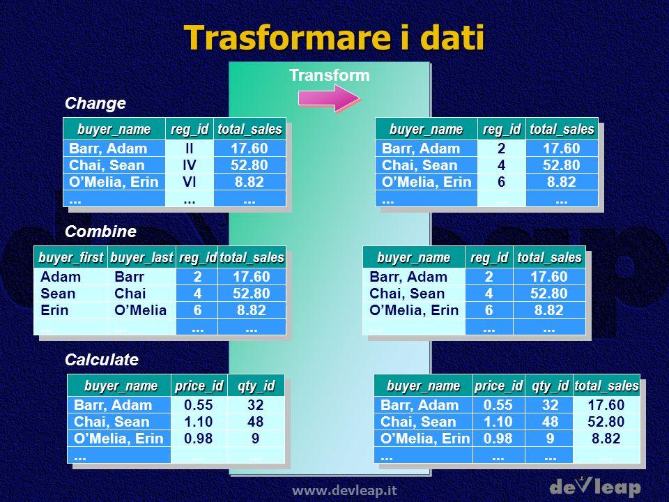 www.devleap.it Trasformare i dati Transform Change Combine Calculatebuyer_namebuyer_name Barr, Adam Chai, Sean OMelia, Erin...