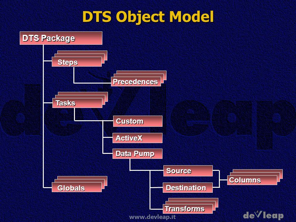 www.devleap.it DTS Object Model DTS Package Transforms Source Columns Destination Globals Precedences Steps Custom ActiveX Data Pump Tasks