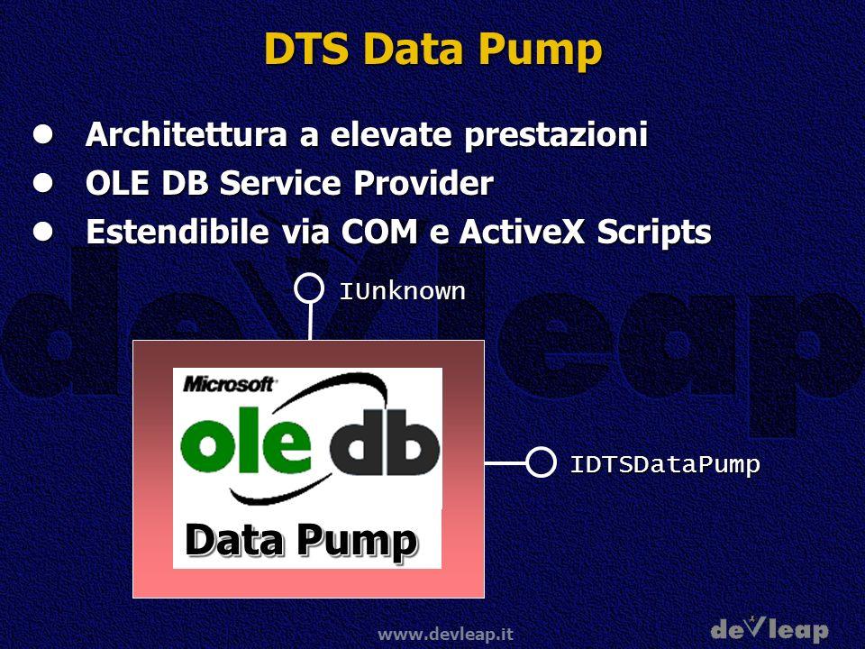 www.devleap.it DTS Data Pump Architettura a elevate prestazioni Architettura a elevate prestazioni OLE DB Service Provider OLE DB Service Provider Estendibile via COM e ActiveX Scripts Estendibile via COM e ActiveX Scripts Data Pump IDTSDataPump IUnknown