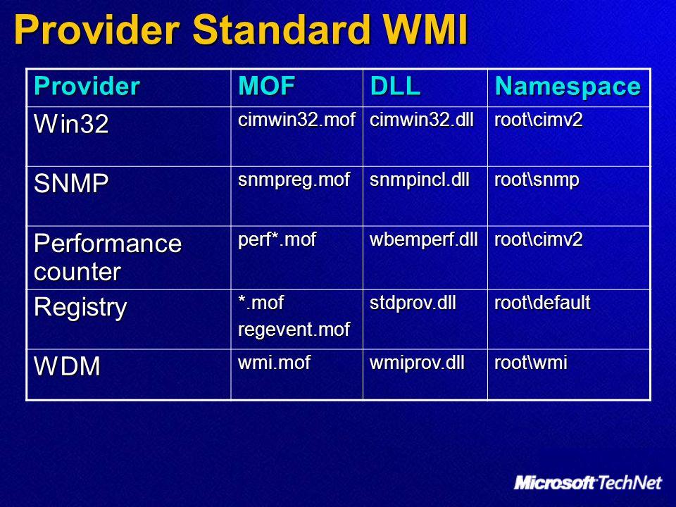 Provider Standard WMI ProviderMOFDLLNamespace Win32cimwin32.mofcimwin32.dllroot\cimv2 SNMPsnmpreg.mofsnmpincl.dllroot\snmp Performance counter perf*.mofwbemperf.dllroot\cimv2 Registry*.mofregevent.mofstdprov.dllroot\default WDMwmi.mofwmiprov.dllroot\wmi