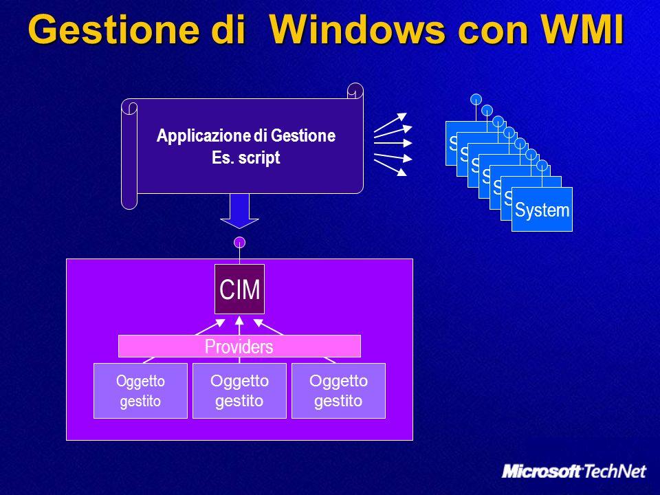 Gestione di Windows con WMI Providers Oggetto gestito Oggetto gestito Oggetto gestito CIM System Applicazione di Gestione Es. script
