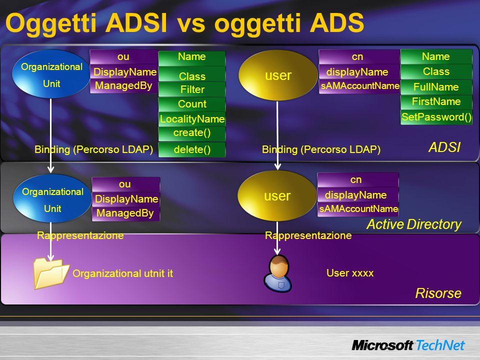 Oggetti ADSI vs oggetti ADS Organizational Unit Organizational Unit ou DisplayName ManagedBy ou DisplayName ManagedBy Name Class Filter Count Locality