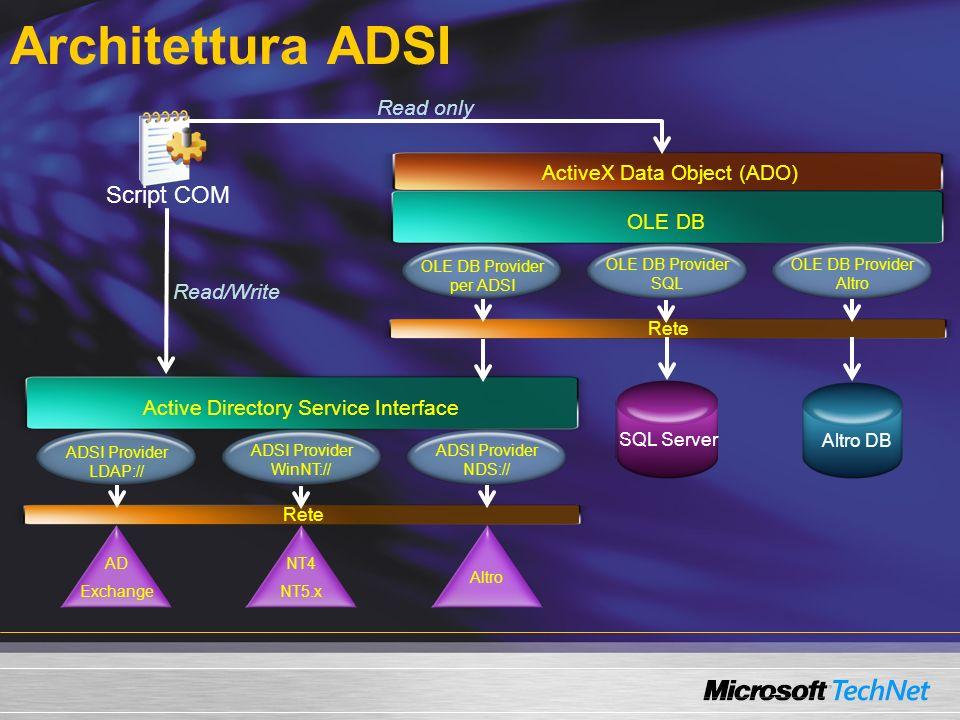 Architettura ADSI Script COM ADSI Provider LDAP:// ADSI Provider WinNT:// ADSI Provider NDS:// Active Directory Service Interface Rete AD Exchange NT4