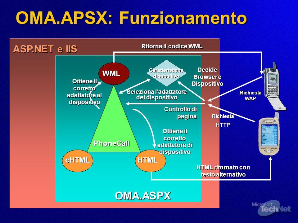 OMA.APSX: Funzionamento WML cHTMLHTML PhoneCall Caratteristichedispositivo HTML ritornato con testo alternativo OMA.ASPX Ottiene il corretto adattator