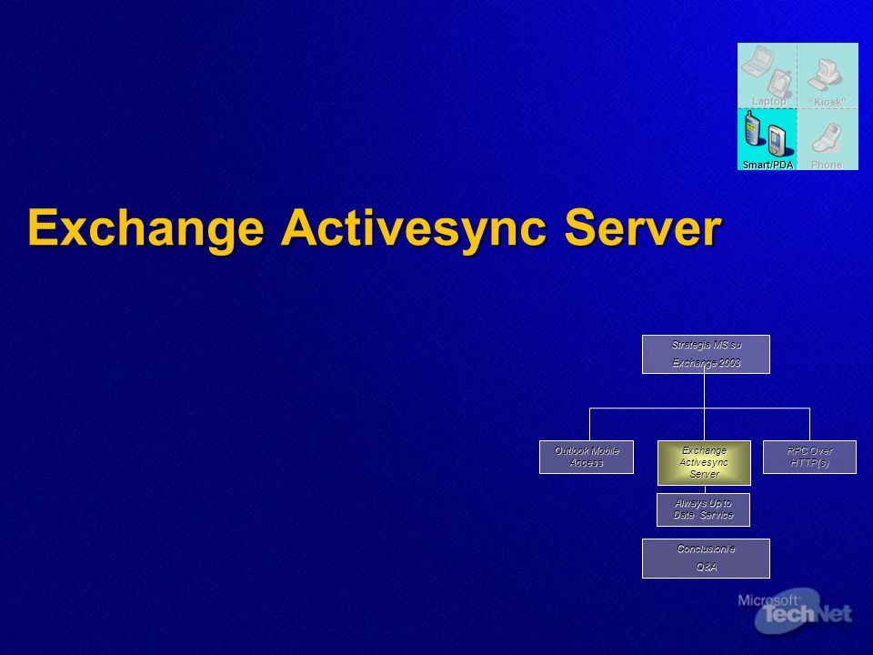 Exchange Activesync Server Always Up to Date Service RPC Over HTTP(s) Outlook Mobile Access Exchange Activesync Server Conclusioni e Q&A Strategia MS