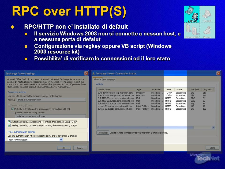 RPC over HTTP(S) Kiosk Laptop Phone Smart/PDA RPC/HTTP non e installato di default RPC/HTTP non e installato di default Il servizio Windows 2003 non s