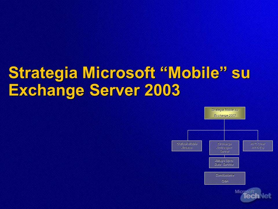 Strategia Mobile Exchange 2003 Funzioni Installazione, Topologia e Gestione integrate Installazione, Topologia e Gestione integrate Focus su funzioni di browse, sincronizzazzione e funzionalita di always-up-to-date Focus su funzioni di browse, sincronizzazzione e funzionalita di always-up-to-date Accesso Mobile ad Exchange che funzioni out of the box Piattaforma Smartphone Outlook Outlook Web Access Wireless Pocket PC&PE Wireless 3 rd Party Sync Oulook Mobile Access Abilita la mobility out-of-the-box Abilita la mobility out-of-the-box Interfaccia ottimizata per scenari mobile Interfaccia ottimizata per scenari mobile