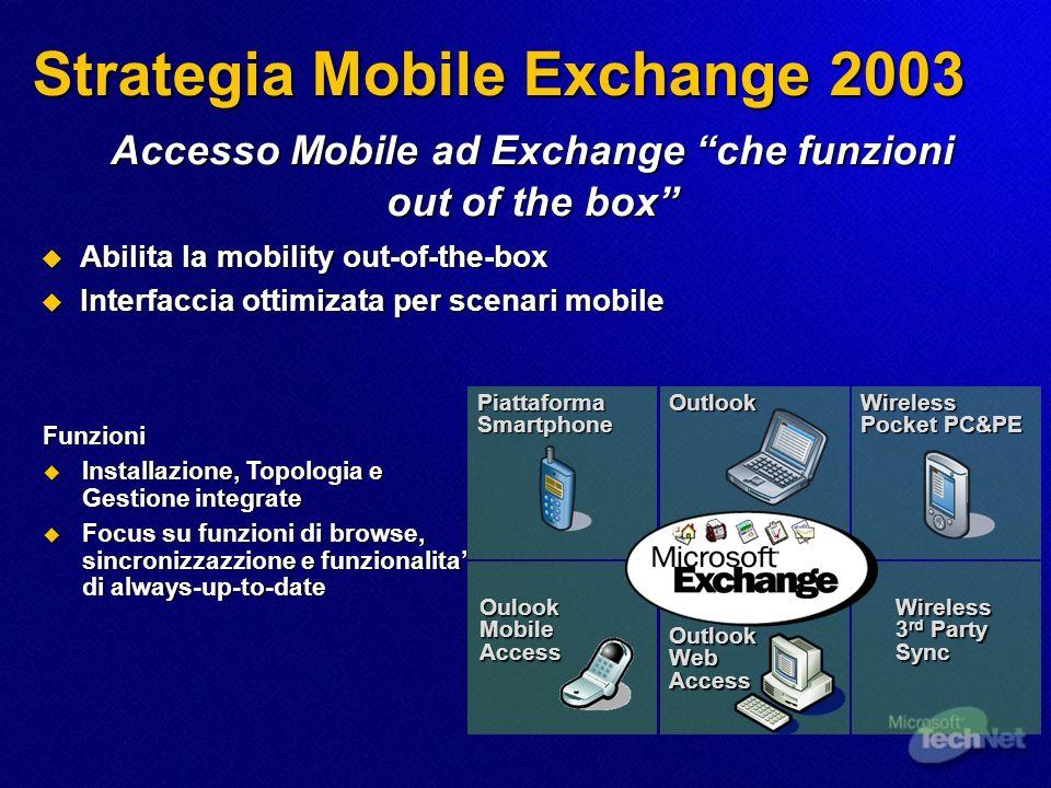 Strategia Mobile Exchange 2003 Funzioni Installazione, Topologia e Gestione integrate Installazione, Topologia e Gestione integrate Focus su funzioni
