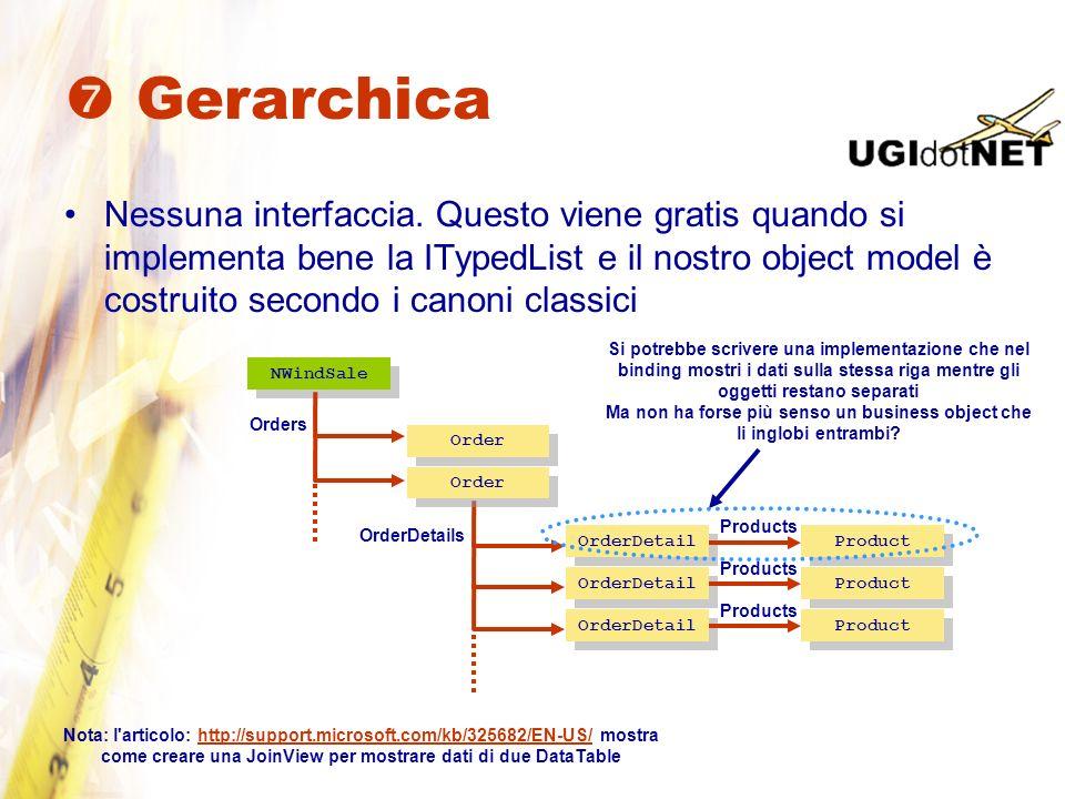 Gerarchica Nessuna interfaccia. Questo viene gratis quando si implementa bene la ITypedList e il nostro object model è costruito secondo i canoni clas