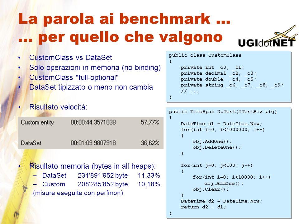 La parola ai benchmark...... per quello che valgono CustomClass vs DataSet Solo operazioni in memoria (no binding) CustomClass