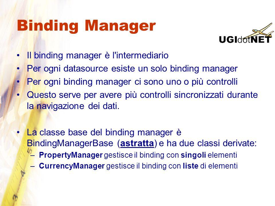 Binding Manager Il binding manager è l'intermediario Per ogni datasource esiste un solo binding manager Per ogni binding manager ci sono uno o più con