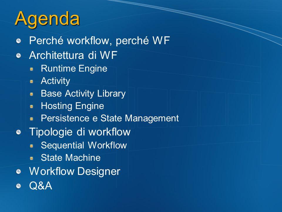 Sequential Workflow Sequenze di eventi noti Temporalmente consequenziali Il processo guida il flusso Tipicamente non richiedono human interaction Sono i workflow più semplici A1 A3 A2 A4