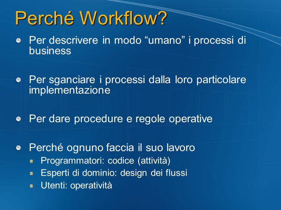 Base Activity Library Code Delay IfElse InvokeWebService InvokeWorkflow Sequence Parallel Replicator While CallExternalMethod ecc.