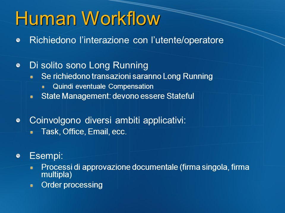 Un workflow deve essere ospitato da un processo Windows Application ASP.NET Application SharePoint Office Servizi Windows Lhost si appoggia a WorkflowRuntime Il workflow parla con lhost tramite eventi e interfacce