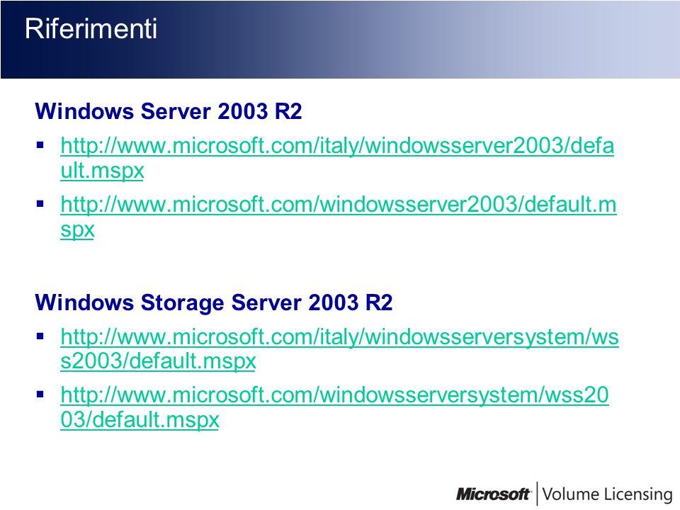 Riferimenti Windows Server 2003 R2 http://www.microsoft.com/italy/windowsserver2003/defa ult.mspx http://www.microsoft.com/italy/windowsserver2003/def