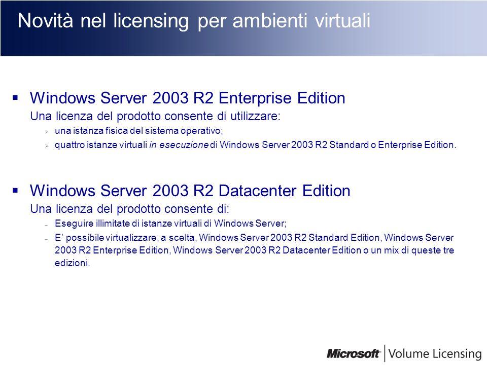 Novità nel licensing per ambienti virtuali Windows Server 2003 R2 Enterprise Edition Una licenza del prodotto consente di utilizzare: una istanza fisi