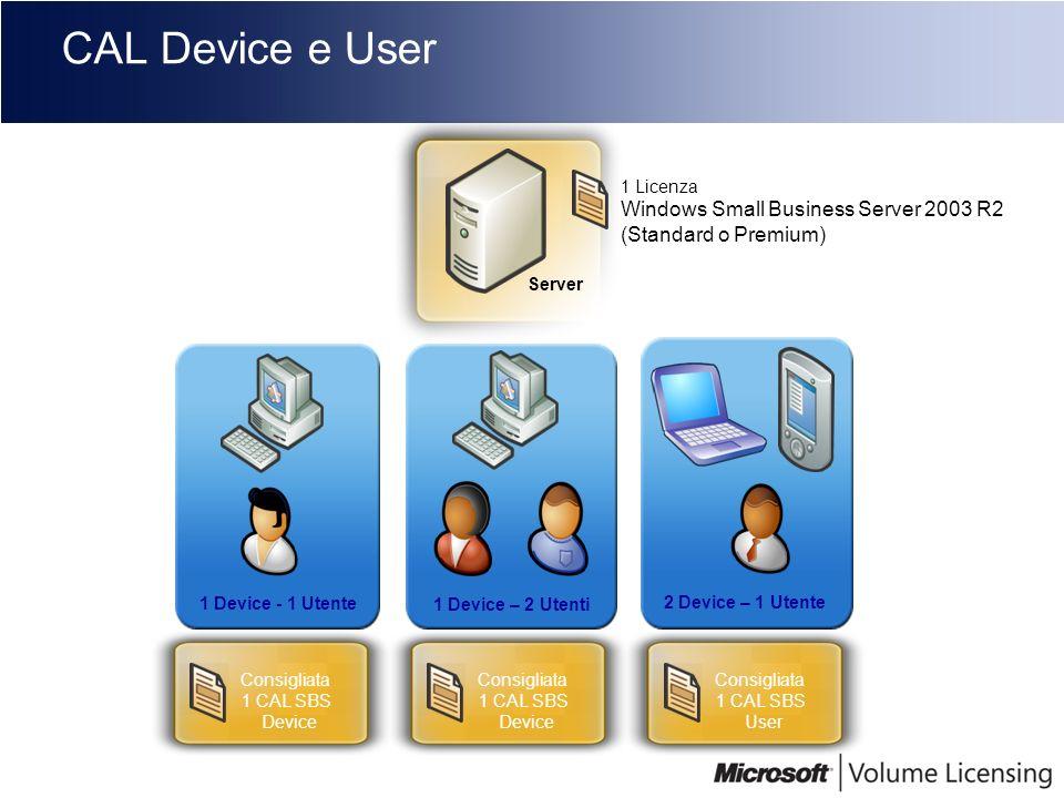 CAL Device e User Server 1 Device - 1 Utente 1 Device – 2 Utenti 2 Device – 1 Utente Consigliata 1 CAL SBS Device Consigliata 1 CAL SBS Device Consigl