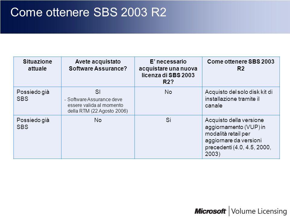 Come ottenere SBS 2003 R2 Situazione attuale Avete acquistato Software Assurance? E necessario acquistare una nuova licenza di SBS 2003 R2? Come otten