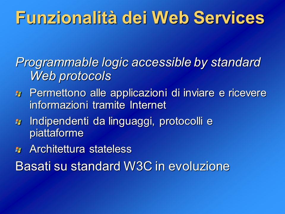 34 Link Web: http://msdn.microsoft.com/webservices/ http://www.ugidotnet.org/webservices.cnt Newsgroup: (news.microsoft.com) nntp://microsoft.public.it.dotnet.framework.