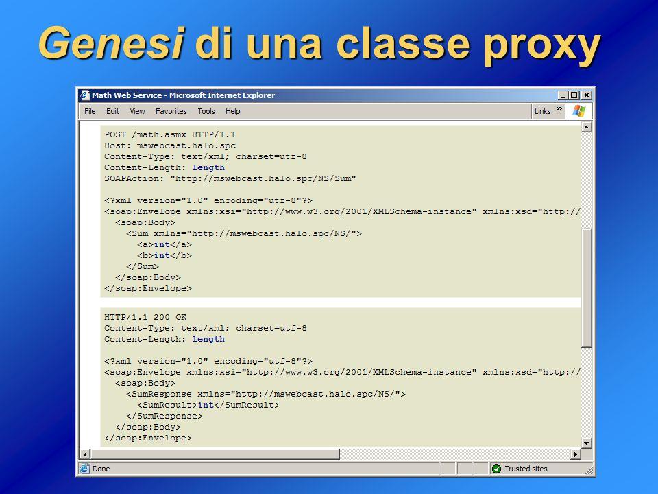 28 Esporre un assembly mediante Interop 2. Creare la type library dellassembly mediante tlbexp.exe