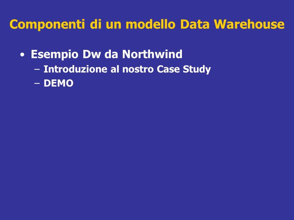 Componenti di un modello Data Warehouse Esempio Dw da Northwind –Introduzione al nostro Case Study –DEMO