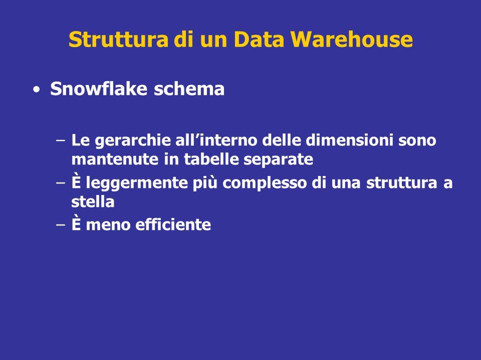 Struttura di un Data Warehouse Snowflake schema –Le gerarchie allinterno delle dimensioni sono mantenute in tabelle separate –È leggermente più comple
