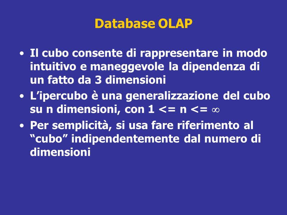 Database OLAP Il cubo consente di rappresentare in modo intuitivo e maneggevole la dipendenza di un fatto da 3 dimensioni Lipercubo è una generalizzaz
